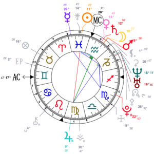 Terrell Peterson Natal Chart